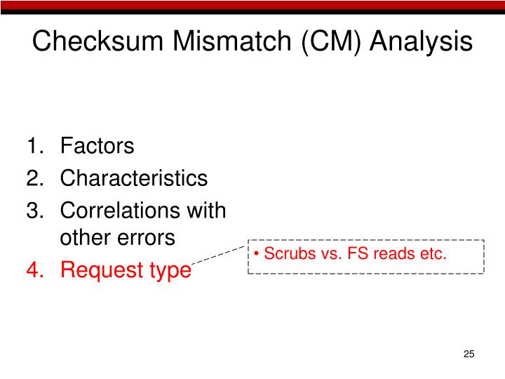 Checksum Mismatch (CM) Analysis