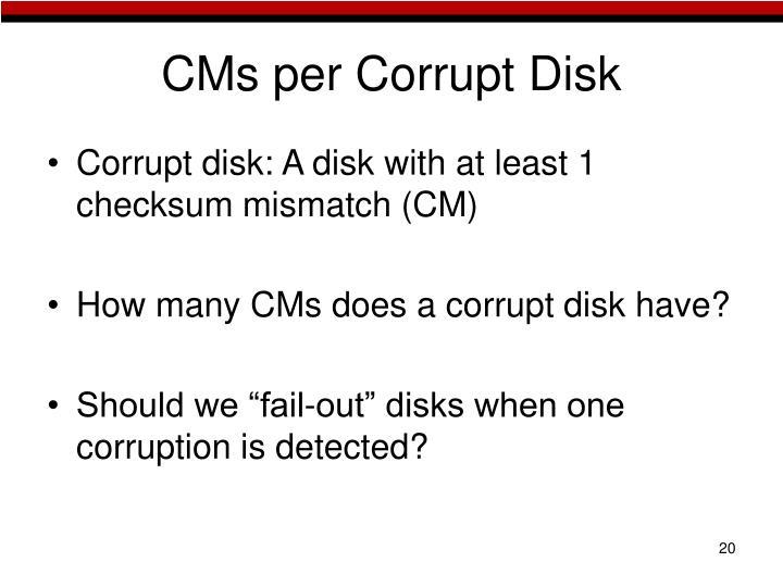 CMs per Corrupt Disk