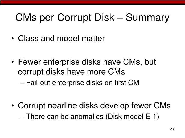 CMs per Corrupt Disk – Summary