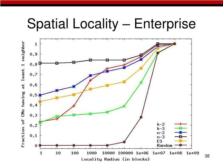 Spatial Locality – Enterprise