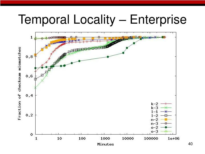 Temporal Locality – Enterprise