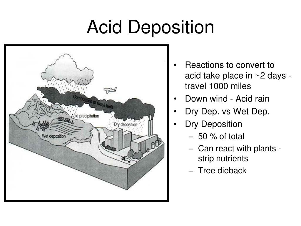 Reactions to convert to acid take place in ~2 days - travel 1000 miles