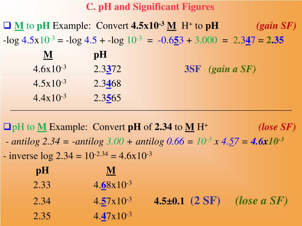 C. pH and Significant Figures