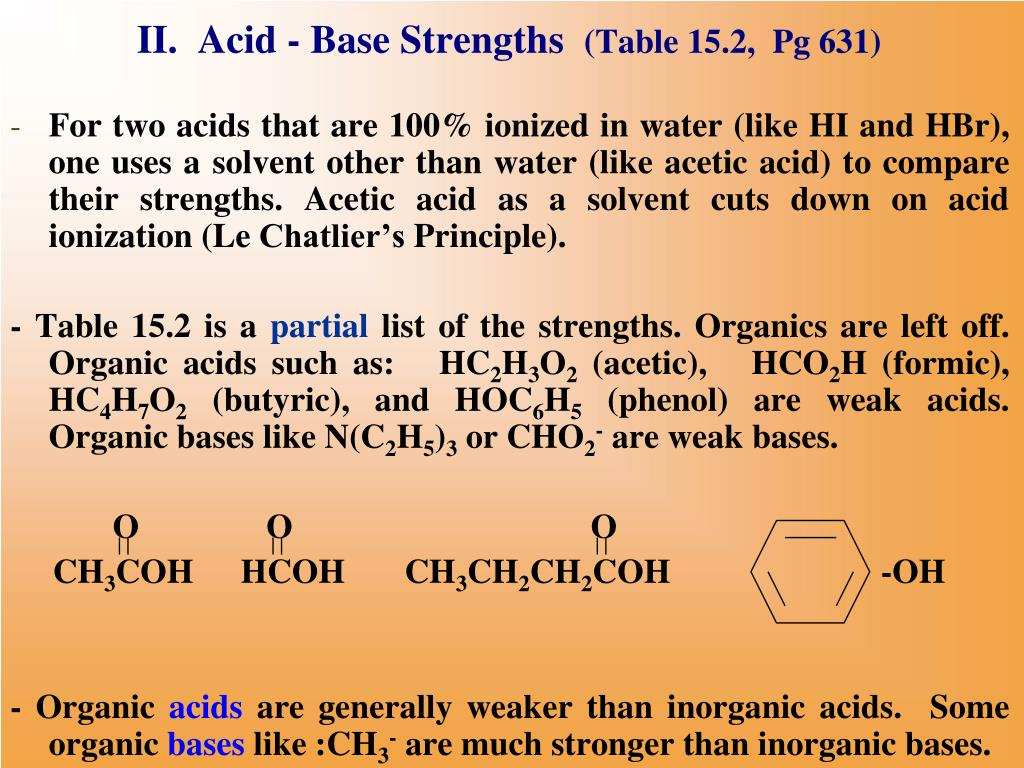 II.  Acid - Base Strengths