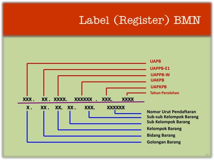 Label (Register) BMN