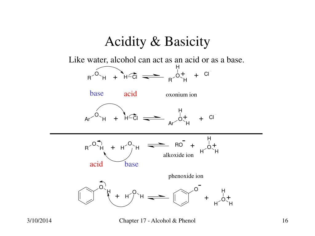 Acidity & Basicity