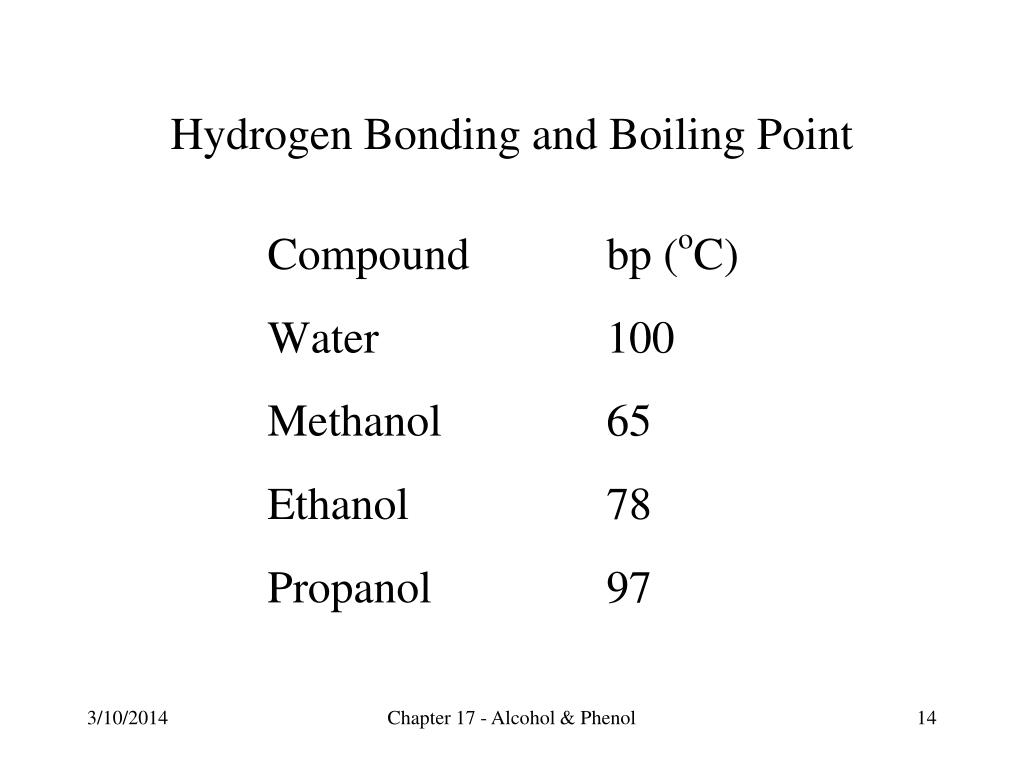 Hydrogen Bonding and Boiling Point