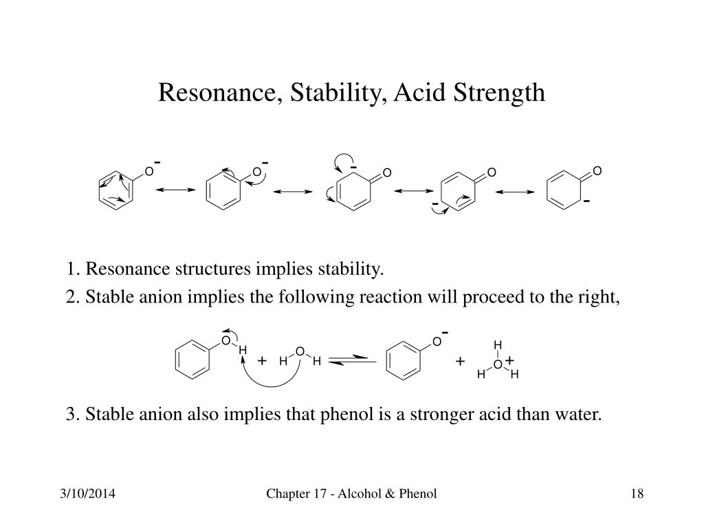 2. Stable anion implies the following reaction will proceed to the right,