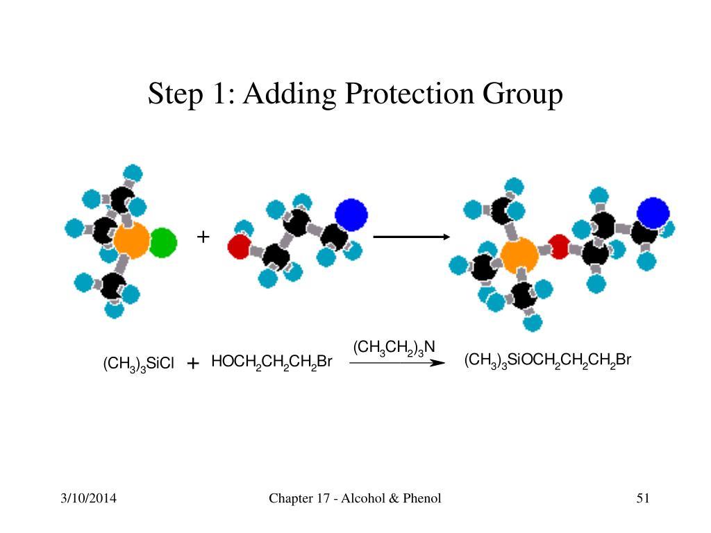 Step 1: Adding Protection Group