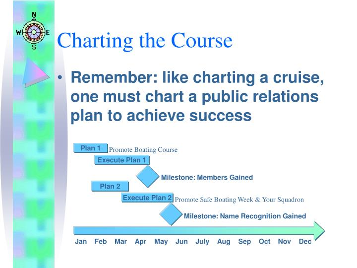 Promote Boating Course