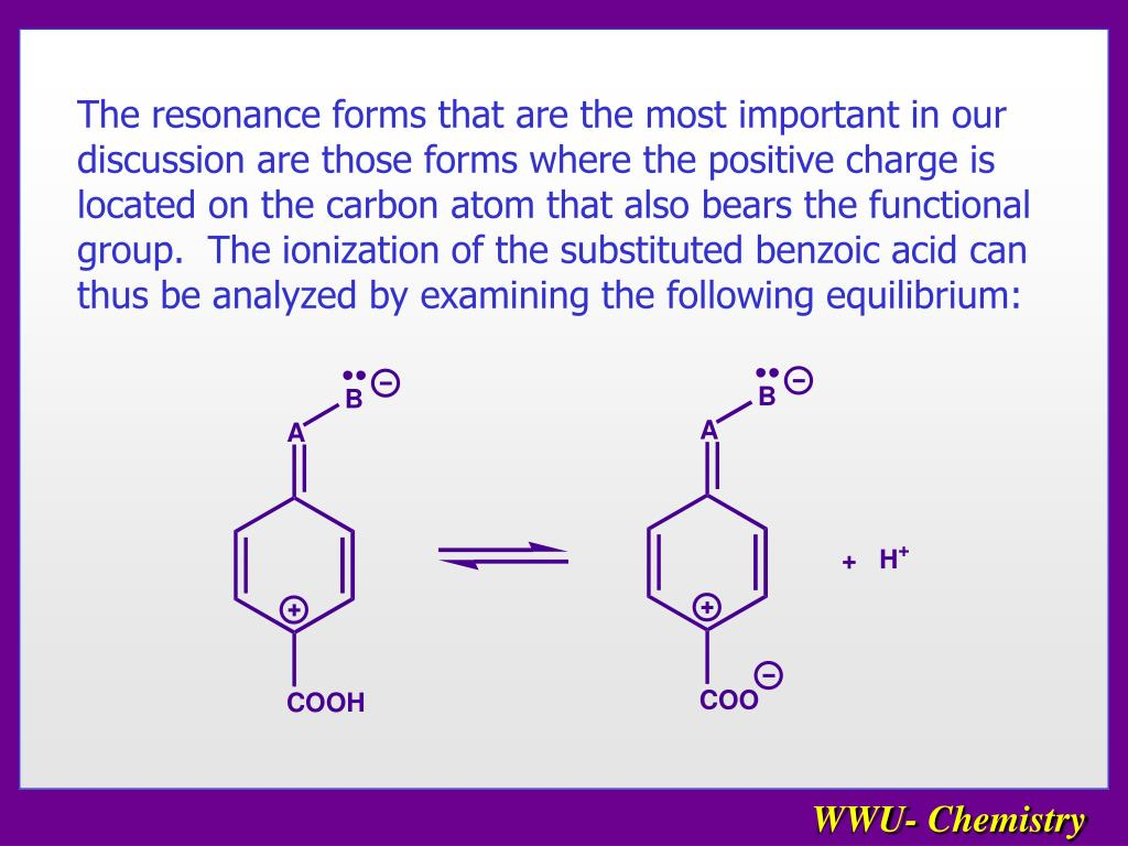 The resonance forms that are the most important in our discussion are those forms where the positive charge is located on the carbon atom that also bears the functional group.  The ionization of the substituted benzoic acid can thus be analyzed by examining the following equilibrium: