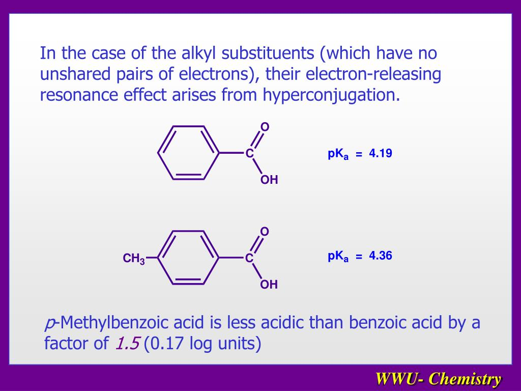 In the case of the alkyl substituents (which have no unshared pairs of electrons), their electron-releasing resonance effect arises from hyperconjugation.