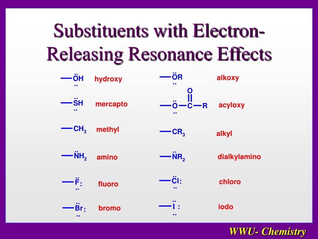 Substituents with Electron-Releasing Resonance Effects