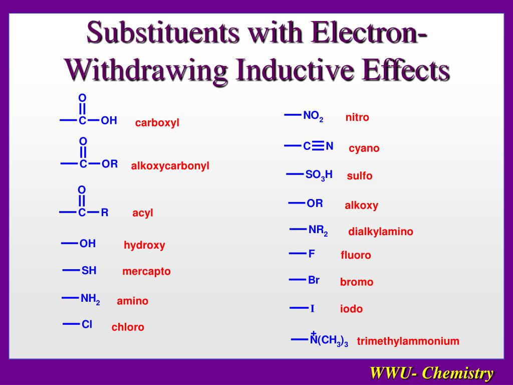 Substituents with Electron-Withdrawing Inductive Effects