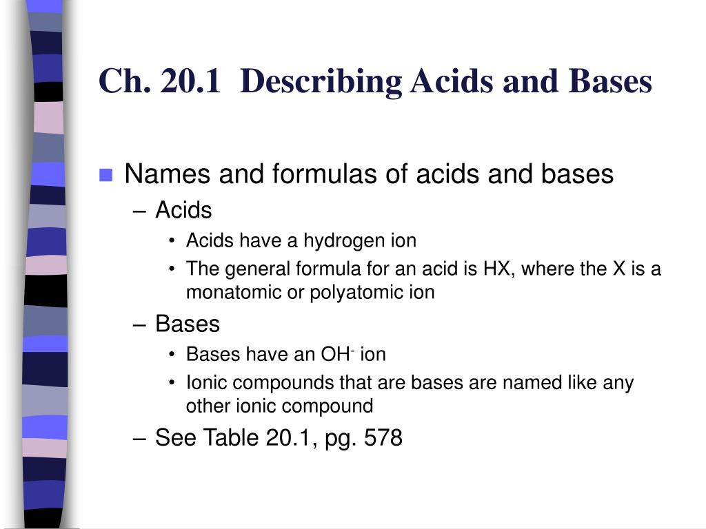 Ch. 20.1  Describing Acids and Bases
