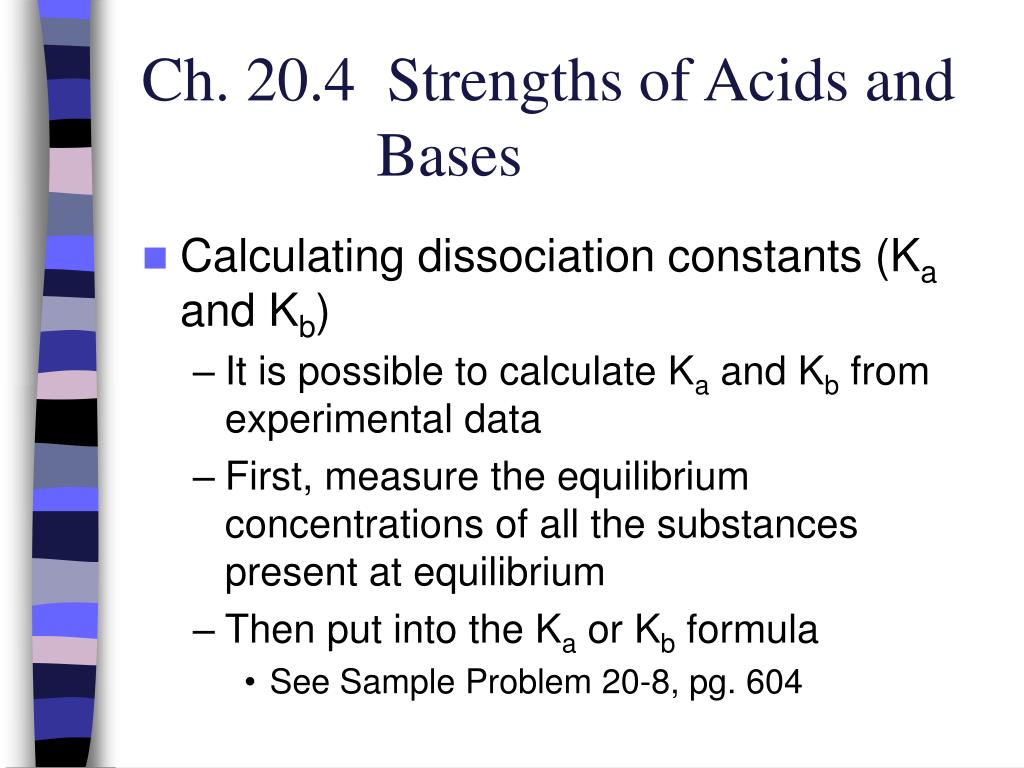 Ch. 20.4  Strengths of Acids and