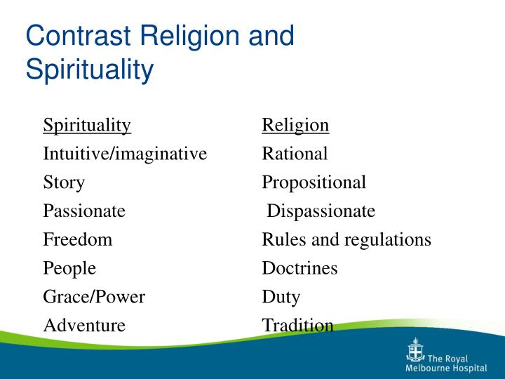 Contrast Religion and Spirituality
