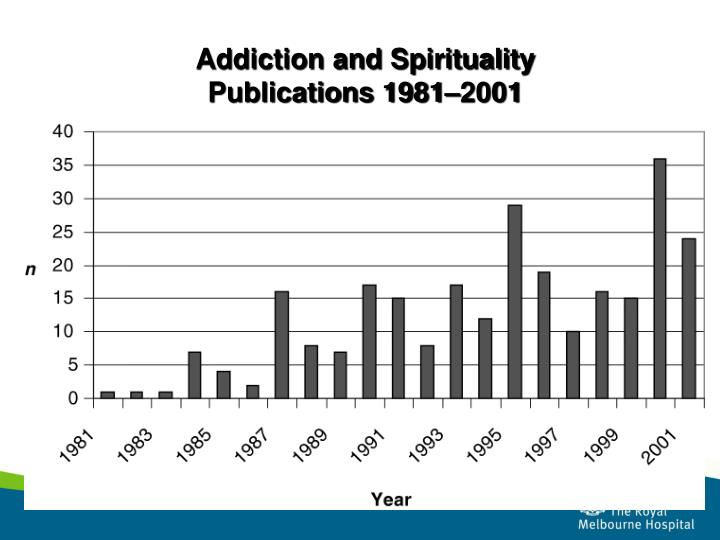 Addiction and Spirituality Publications 1981–2001