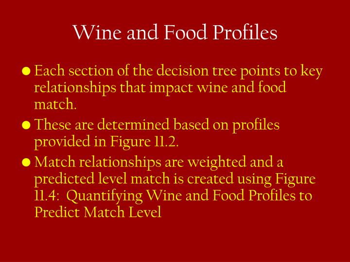 Wine and Food Profiles