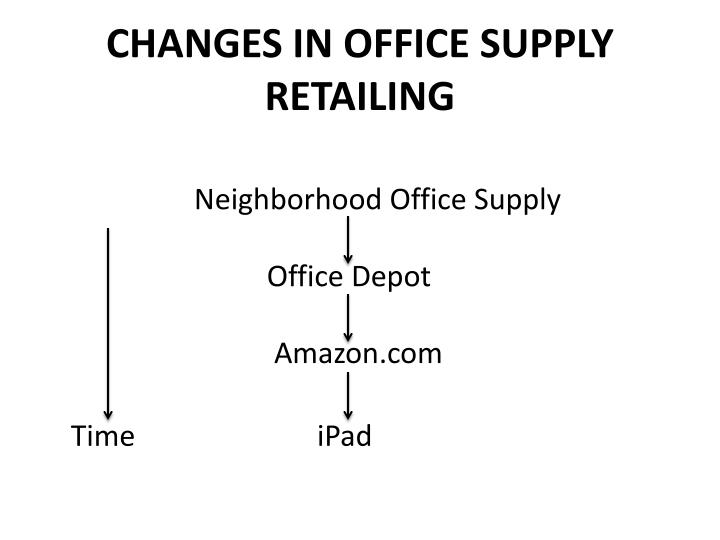 CHANGES IN OFFICE SUPPLY RETAILING
