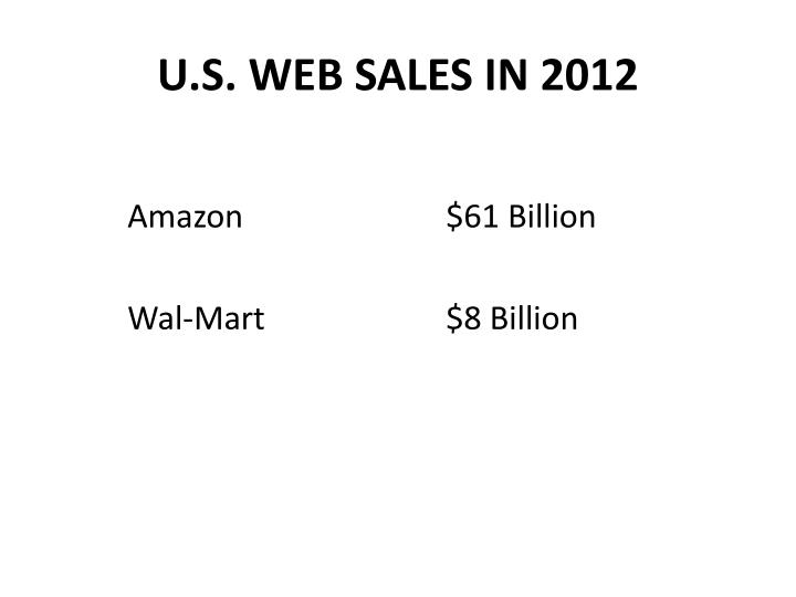 U.S. WEB SALES IN 2012