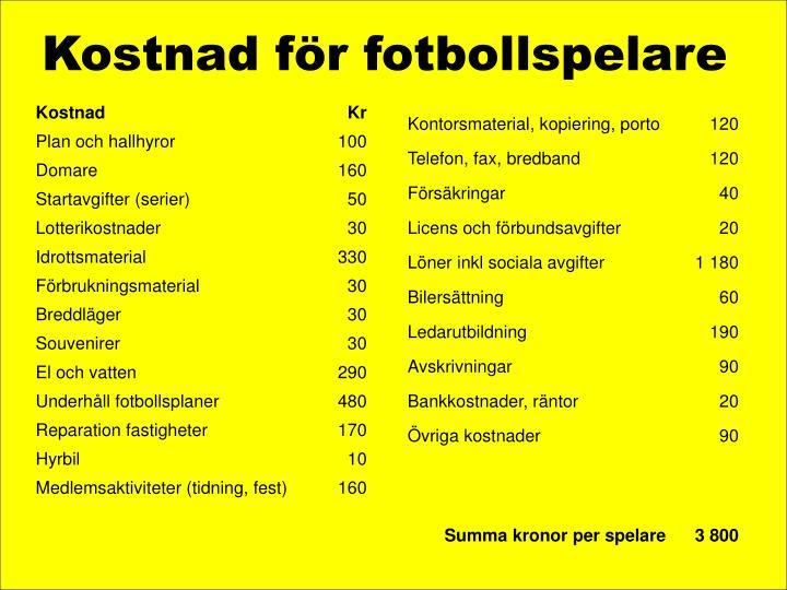Kostnad för fotbollspelare