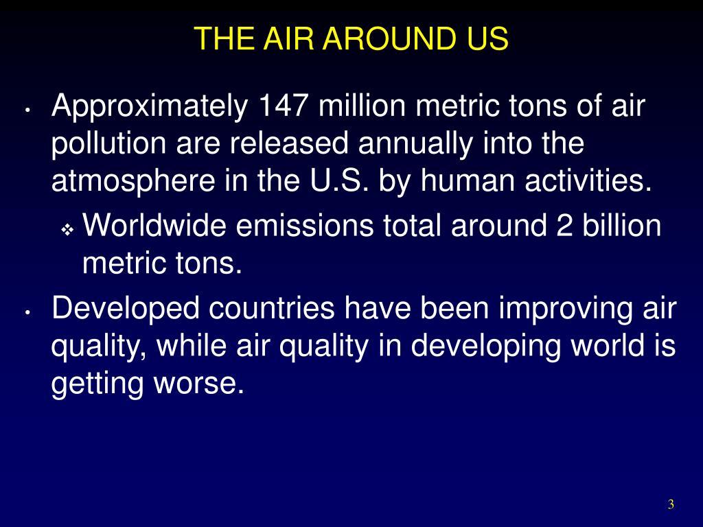 THE AIR AROUND US