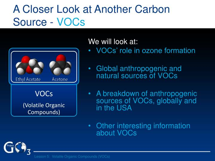 A closer look at another carbon source vocs