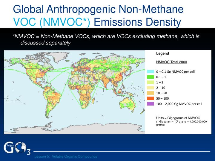 Global Anthropogenic Non-Methane