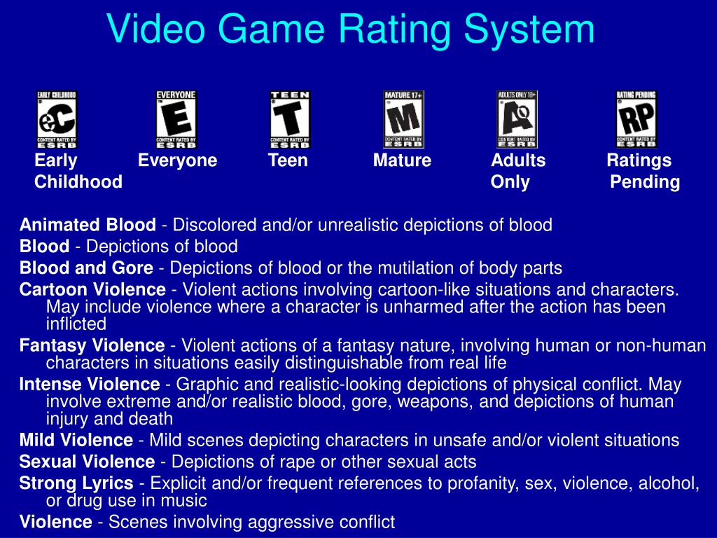 Video Game Rating System