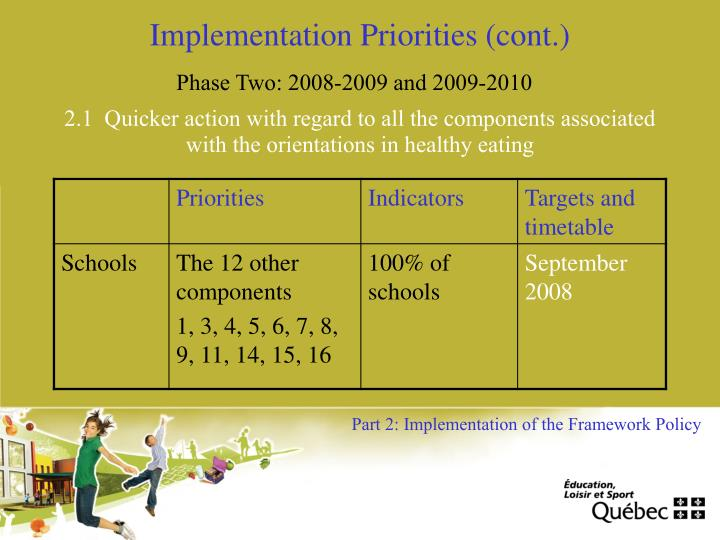 Implementation Priorities (cont.)
