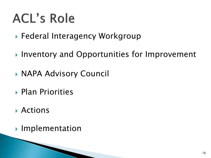 ACL's Role