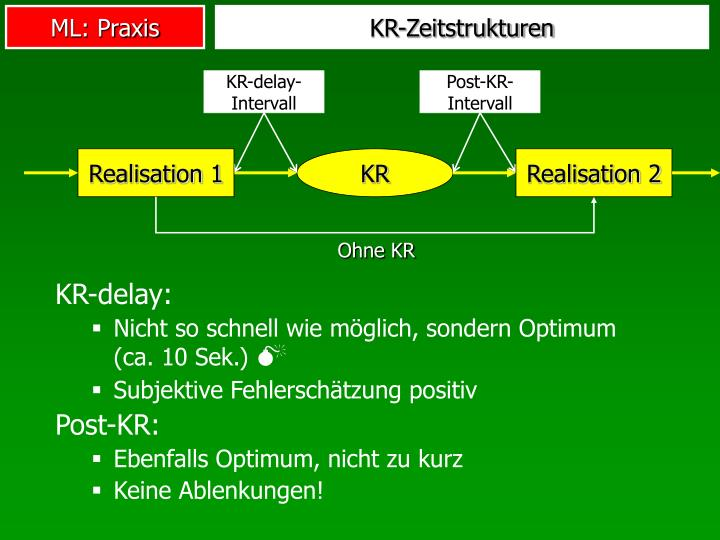 KR-delay-Intervall