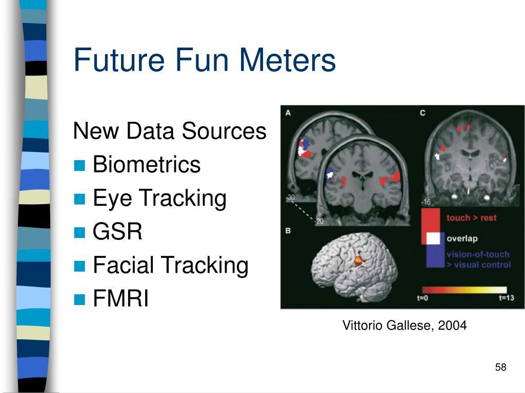 Future Fun Meters