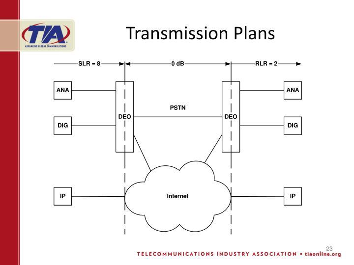 Transmission Plans