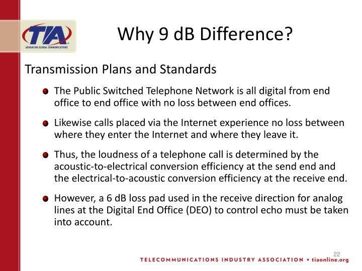 Why 9 dB Difference?