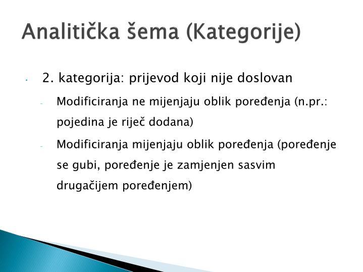 Analitička šema (Kategorije)