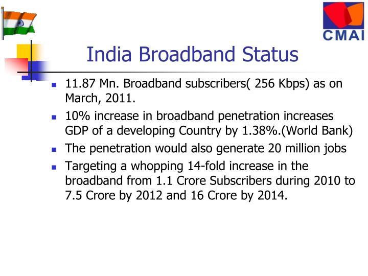 India Broadband Status