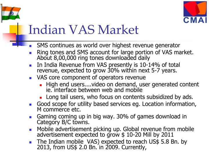Indian VAS Market