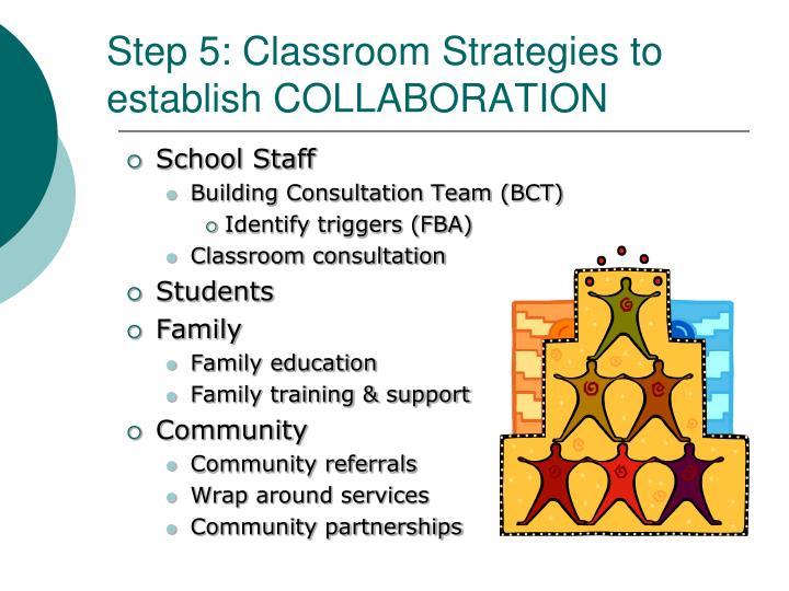 Collaborative Classroom Strategies ~ Ppt creating trauma sensitive schools powerpoint
