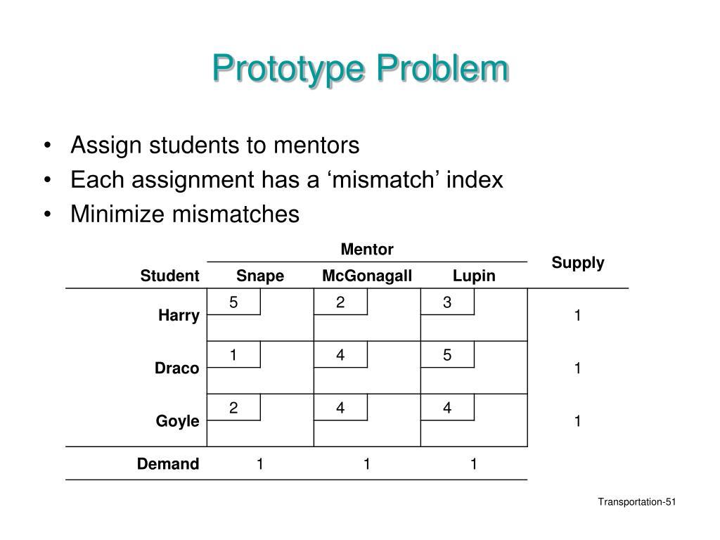 Prototype Problem