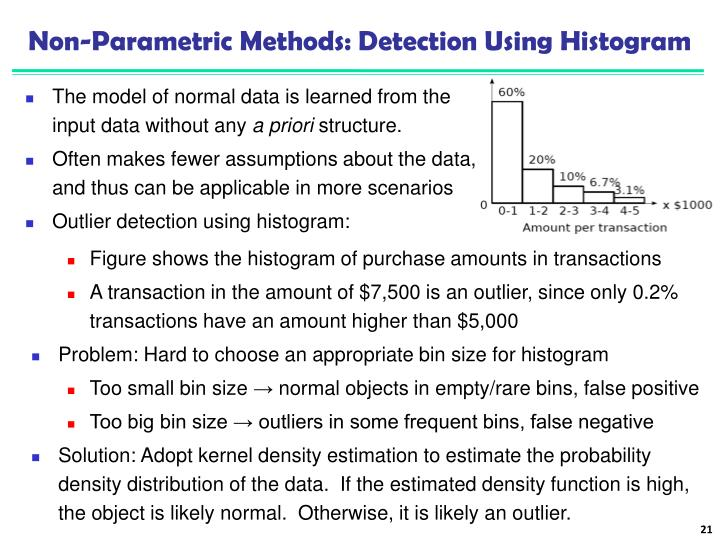 Non-Parametric Methods: Detection Using Histogram