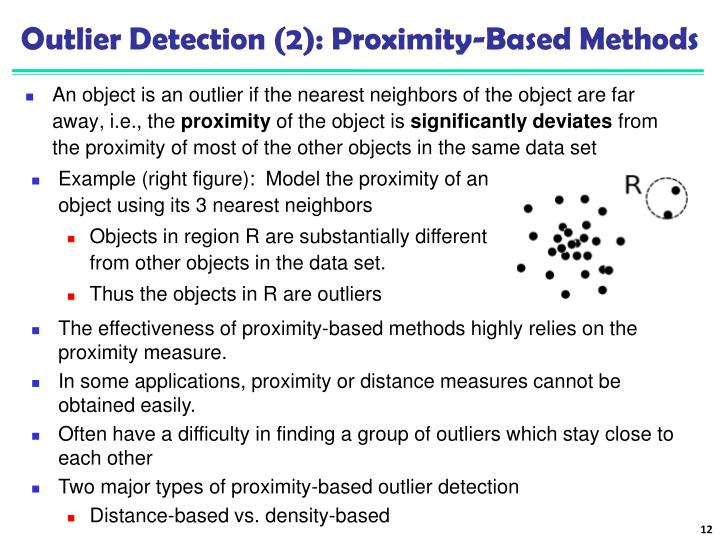 Outlier Detection (2): Proximity-Based Methods