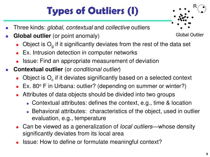 Types of Outliers (I)
