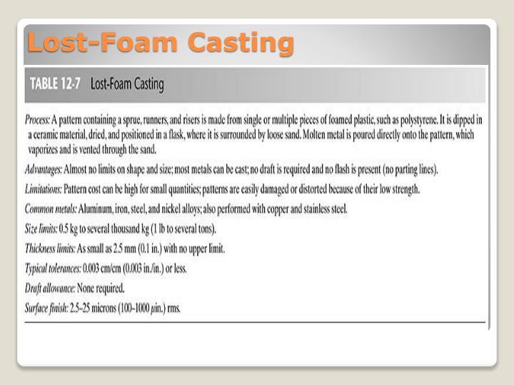 Lost-Foam Casting