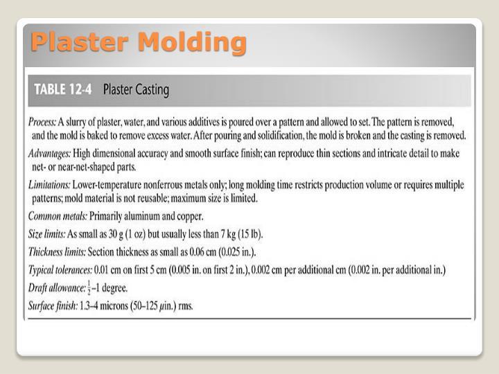 Plaster Molding