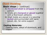shell molding1