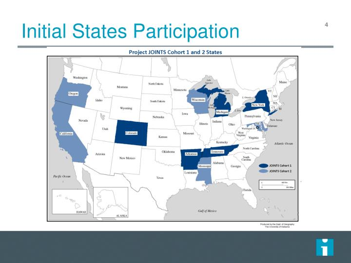 Initial States Participation