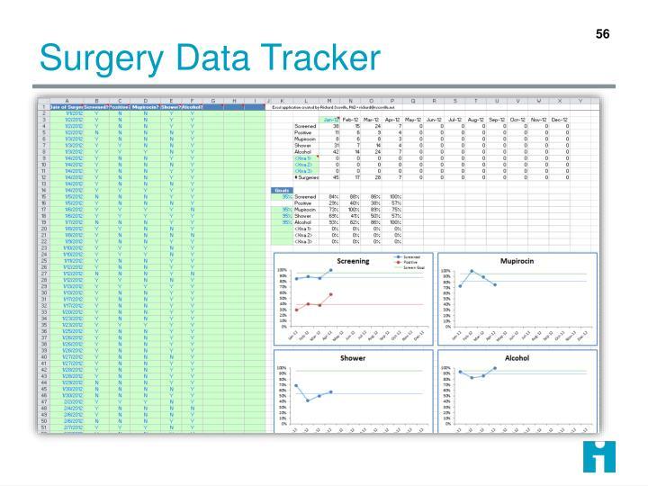 Surgery Data Tracker