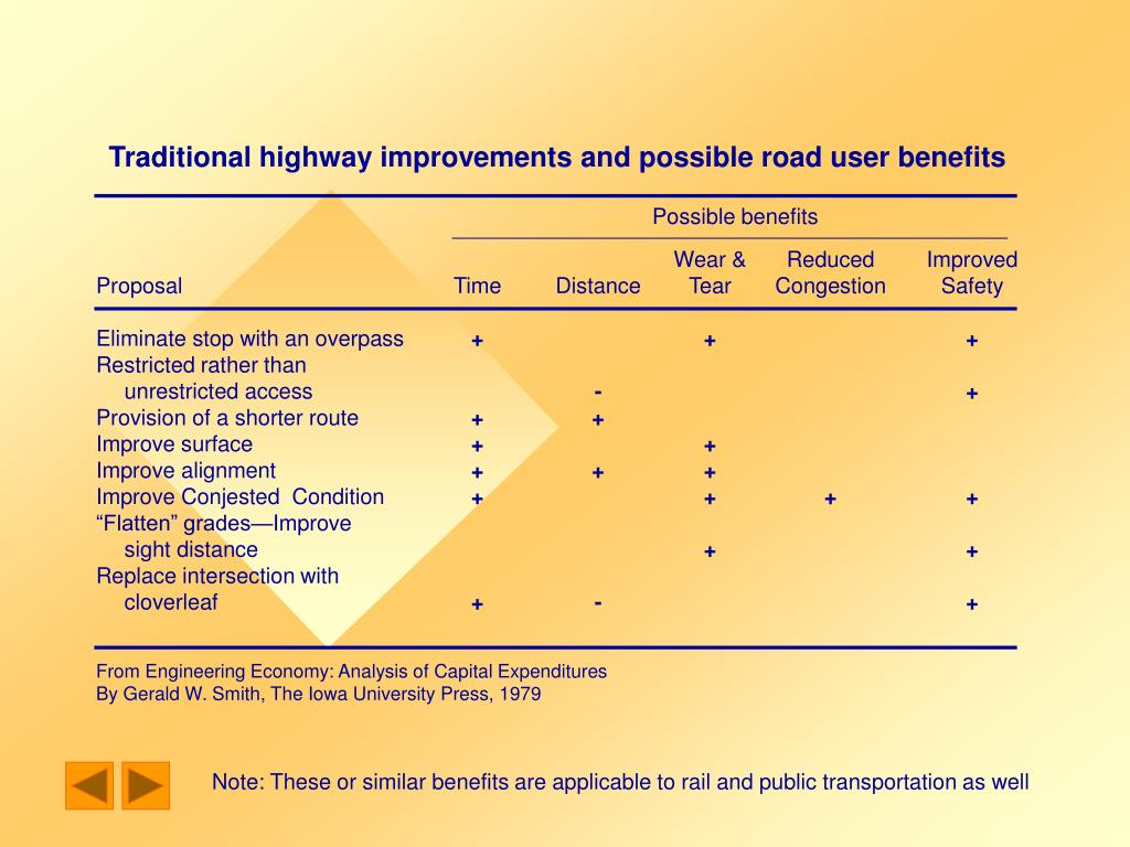 Traditional highway improvements and possible road user benefits